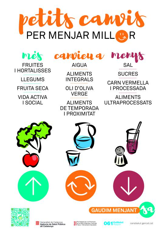 mini petits CANVIS V3 - Presentada a Lleida la nova guia 'Petits canvis per menjar millor'